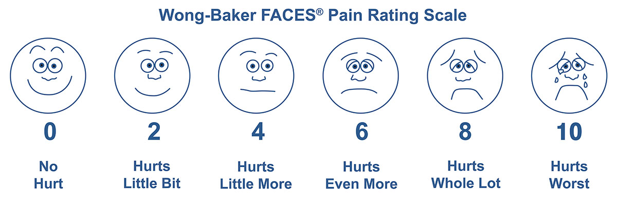 Wong Baker Pain Scale